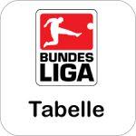 Bundesligatabelle